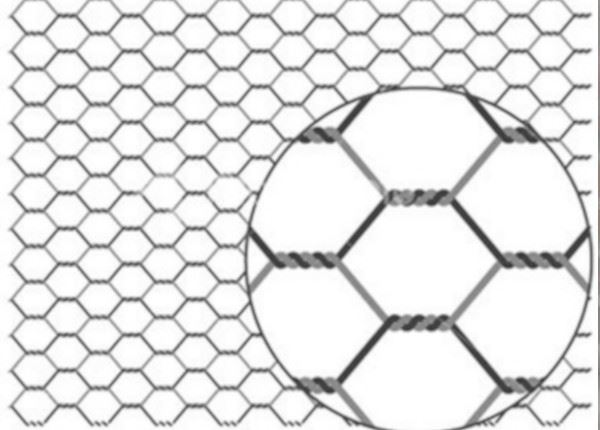 hexagonal wire mesh manufacturer in india